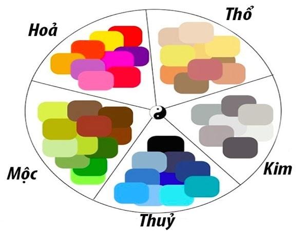 Mệnh Thổ hợp màu gì - Cách lựa chọn màu sắc hợp mệnh của mình