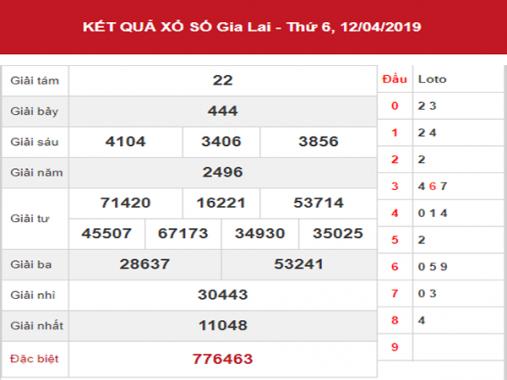 Dự đoán XSGL – Phân tích KQXS Gia Lai thứ 6 ngày 19/04/2019