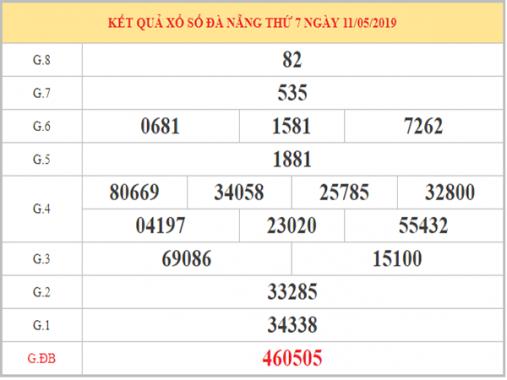 Dự đoán XSDNG – Phân tích KQXS Đà Nẵng thứ 4 ngày 15/05/2019