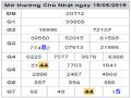 Thống kê vip dự đoán lô tô đẹp miền bắc ngày 24/07