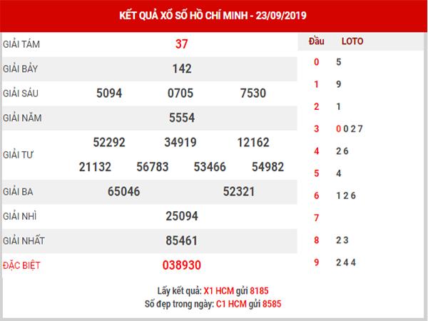Tổng hợp phân tích XSHCM ngày 30/09 chuẩn xác