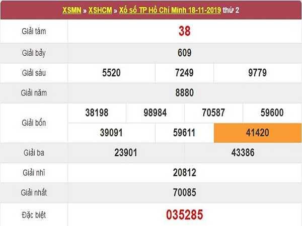 Phân tích KQXSHCM ngày 23/11 hôm nay tỷ lệ trúng cao