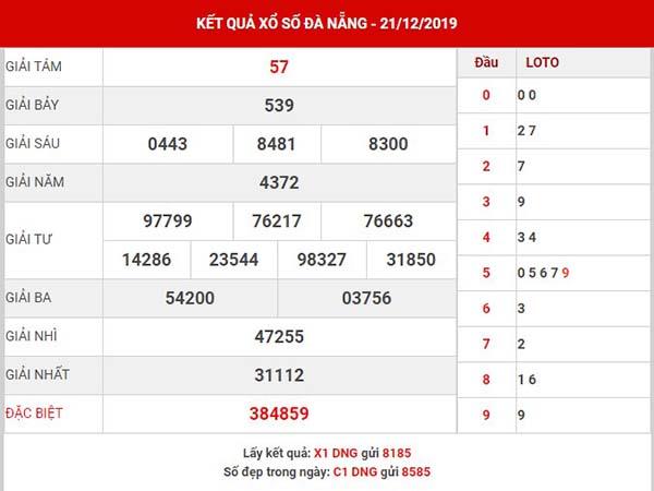 Phân tích kết quả xsĐà Nẵng thứ 4 ngày 25-12-2019