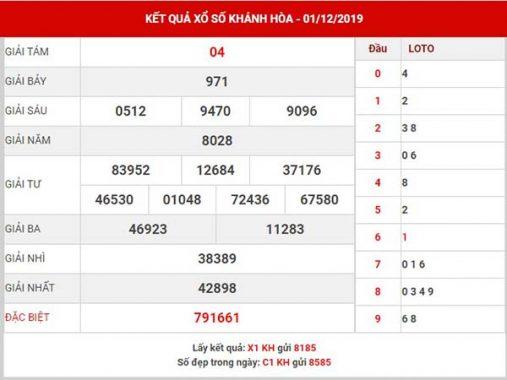 Phân tích sổ xố Khánh Hòa thứ 4 ngày 04-12-2019