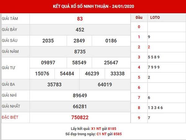 Phân tích XS Ninh Thuận thứ 6 ngày 31-01-2020