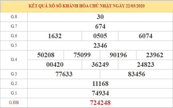Phân tích SX Khánh Hòa thứ 4 ngày 25-3-2020