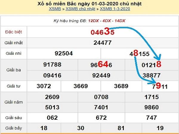 bach-thu-lo-to-mb-ngay-2-3-2020-min
