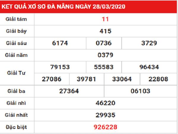 Nhận định kết quả xổ số đà nẵng ngày 25/04 của các chuyên gia
