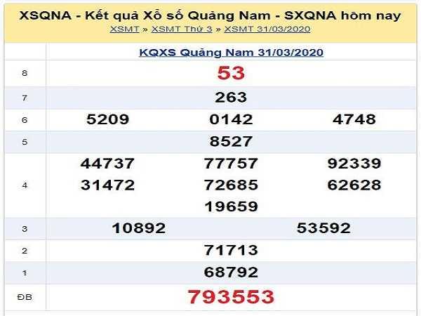 Bảng KQXSQN- Phân tích xổ số quảng nam ngày 28/04 của các chuyên gia