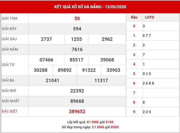 Phân tích sổ số Đà Nẵng thứ 6 ngày 16-5-2020