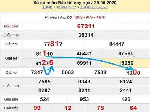 Phân tích KQXSMB ngày 26/05 chuẩn xác