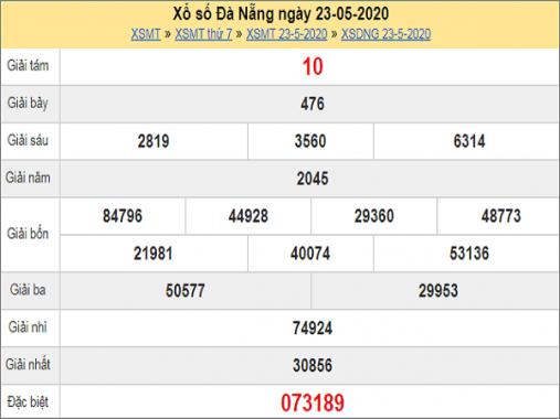 Phân tích Đà Nẵng 27/5/2020 thứ 4 hôm nay siêu chuẩn