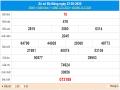 Phân tích kqxs Đà Nẵng ngày 27/5/2020, dự đoán kqxs