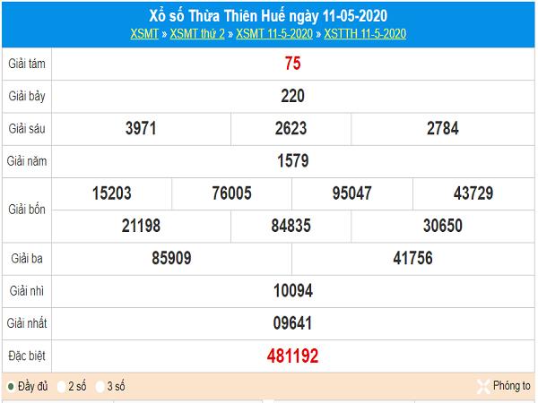 Bảng KQXSTTH- Phân tích xổ số thừa thiên huế ngày 18/05 tỷ lệ trúng cao