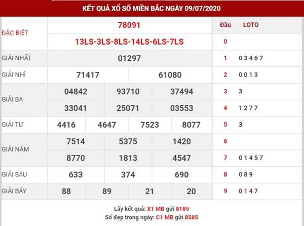 Thống kê kết quả SXMB thứ 6 ngày 10-7-2020