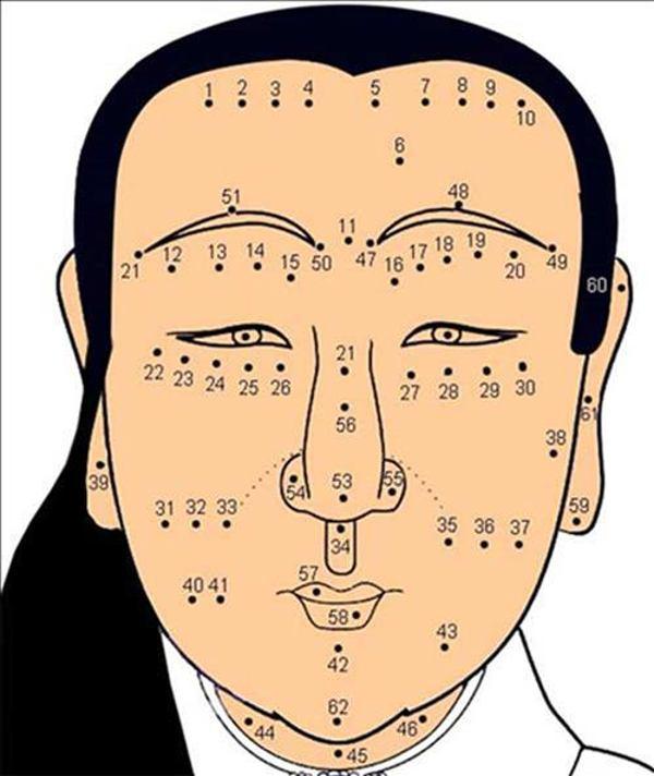 Xem nốt ruồi trên mặt nữ giới