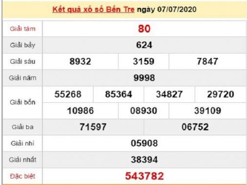 Phân tích kqxs Bến Tre 14/7/2020, chốt số dự đoán XSBTR