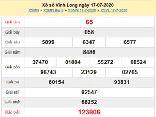 Phân tích KQXSVL- xổ số vĩnh long thứ 6 ngày 24/07 chuẩn xác
