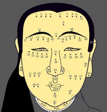 Xem tướng nốt ruồi trên mặt nữ, luận đoán vận mệnh tương lai qua từng vị trí
