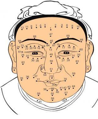 Xem tướng nốt ruồi Nam, luận đoán nốt ruồi trên khuôn mặt đàn ông