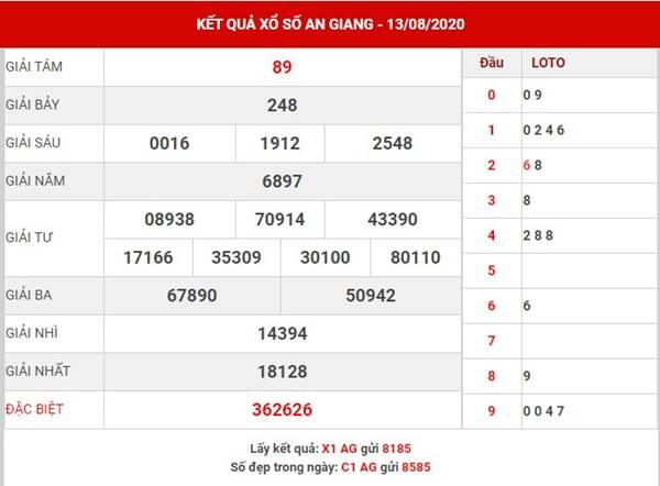 Phân tích kết quả XS An Giang thứ 5 ngày 20-8-2020