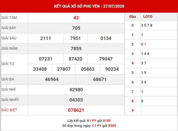 Phân tích kết quả xổ số Phú Yên thứ 2 ngày 3-8-2020