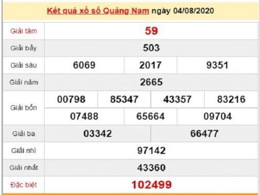 Phân tích kqxs Quảng Nam 11/8/2020, chốt số dự đoán XSQNM