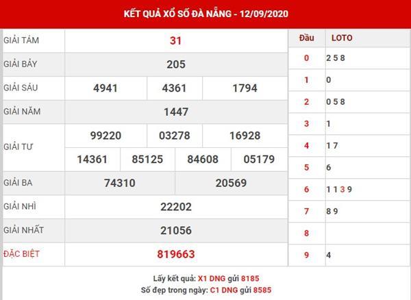 Phân tích SX Đà Nẵng thứ 4 ngày 16-9-2020