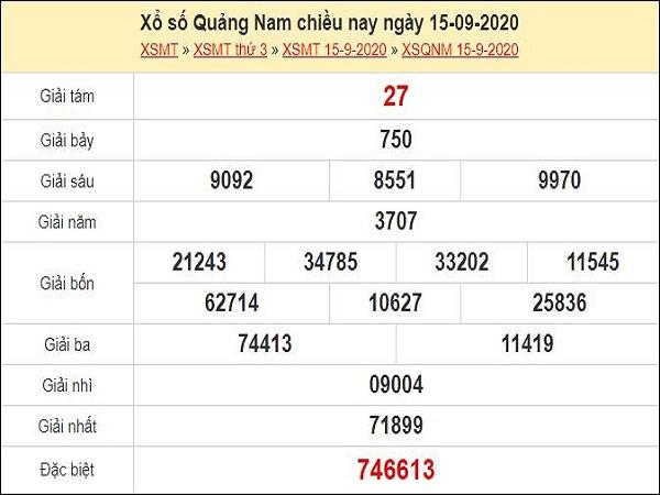 Phân tích XSQNM 22/9/2020