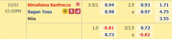 Tỷ lệ kèo giữa Sanfrecce Hiroshima vs Sagan Tosu