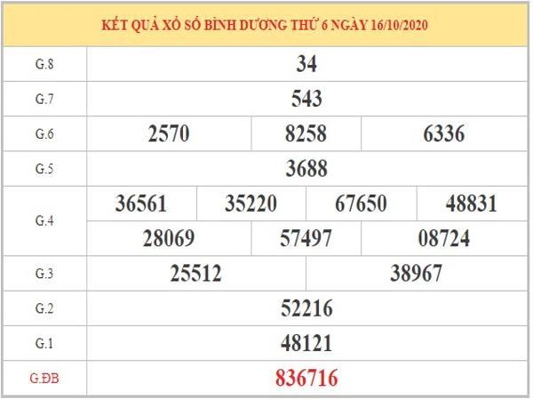 Phân tích KQXSBD ngày 23/10/2020 dựa vào KQXSBD kỳ trước