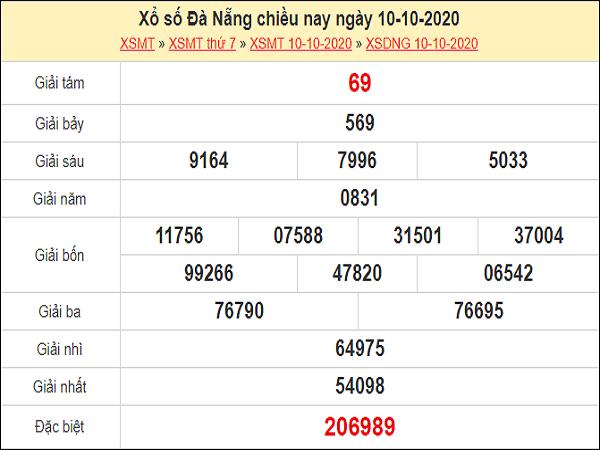 Phân tích XSDNG 14/10/2020