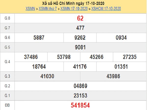 Phân tích KQXSHCM ngày 19/10/2020- xổ số hồ chí minh cụ thể