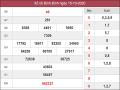 Phân tích kqxs Bình Định 22/10/2020 chốt số dự đoán kq hôm nay