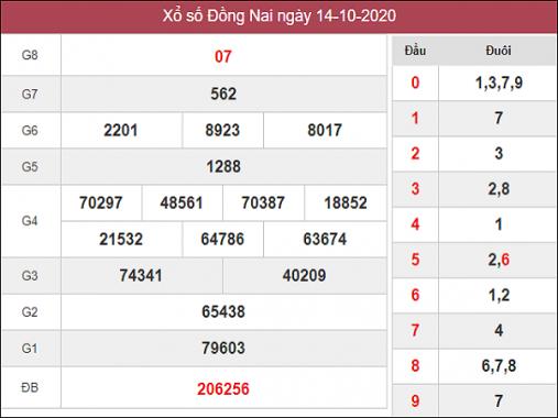 Phân tích kqxs Đồng Nai 21/10/2020 chốt số dự đoán kq hôm nay