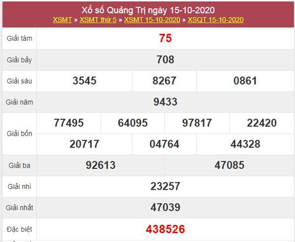 Phân tích XSQT 22/10/2020 chốt lô Quảng Trị tỷ lệ trúng cao
