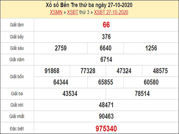 Phân tích KQXSBT ngày 03/11/2020 - xổ số bến tre chi tiết