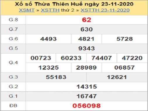 Phân tích XSTTH ngày 30/11/2020- xổ số thừa thiên huế