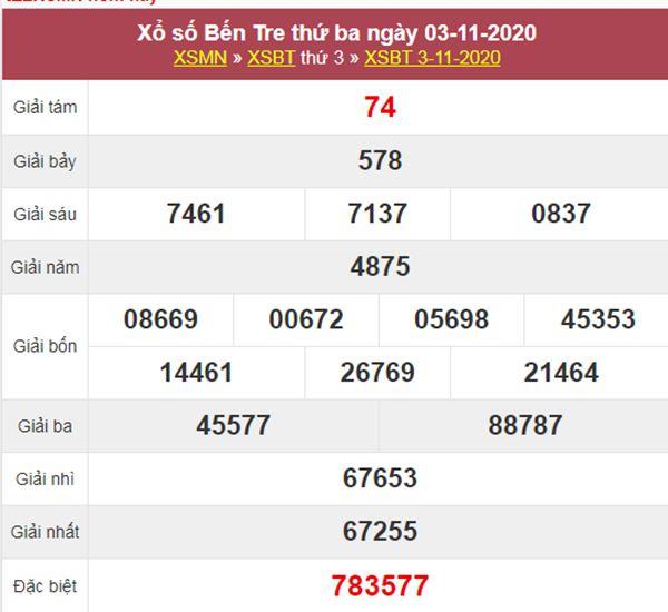 Phân tích XSBT 10/11/2020 chốt lô VIP Bến Tre thứ 3