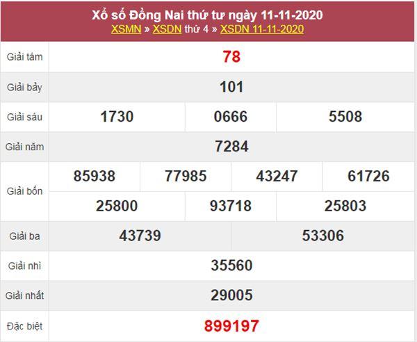 Phân tích XSDNA 18/11/2020 chốt số Đồng Nai tỷ lệ trúng cao