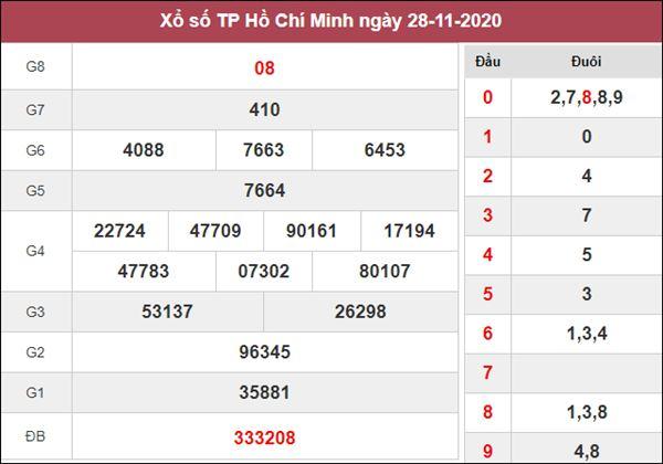 Phân tích XSHCM 30/11/2020 chốt đầu đuôi giải đặc biệt thứ 2