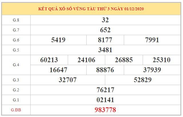 Phân tích KQXSVT ngày 8/12/2020 dựa trên kết quả kì trước