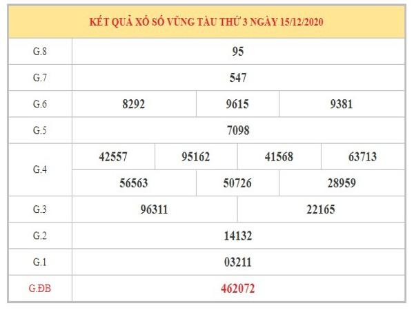 Phân tích KQXSVT ngày 22/12/2020 dựa trên kết quả kì trước