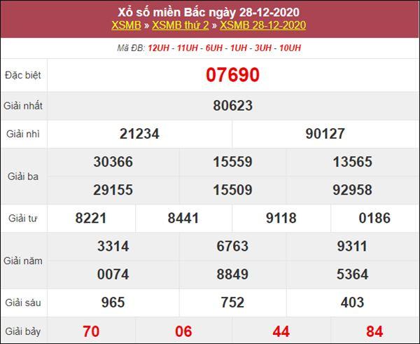 Phân tích XSMB 29/12/2020 chốt lô VIP miền Bắc thứ 3