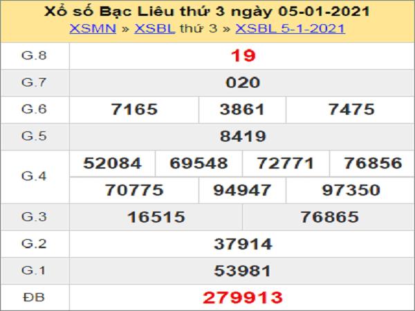 Phân tích KQXSBL ngày 12/01/2020- xổ số bạc liêu hôm nay