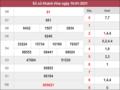 Phân tích kqxs Khánh Hòa ngày 13/1/2021 chốt số dự đoán