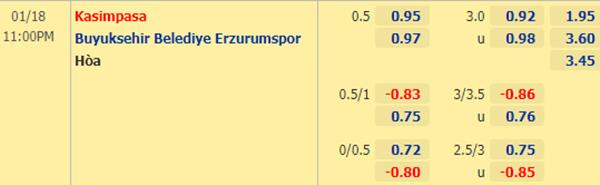 Kèo bóng đá giữa Kasimpasa vs Erzurumspor