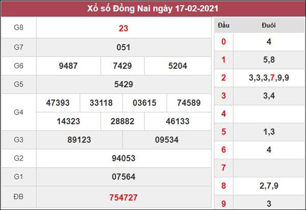 Phân tích XSDNA 24/2/2021 chốt số đẹp giờ vàng Đồng Nai