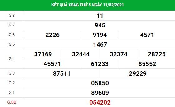 Phân tích kết quả XS An Giang ngày 18/02/2021
