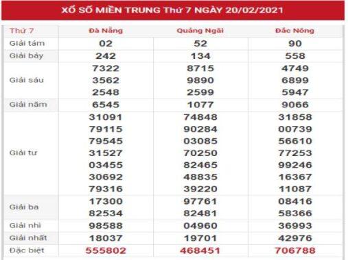 Phân tích chi tiết XSMT ngày 27/2/2021 hôm nay thứ 7